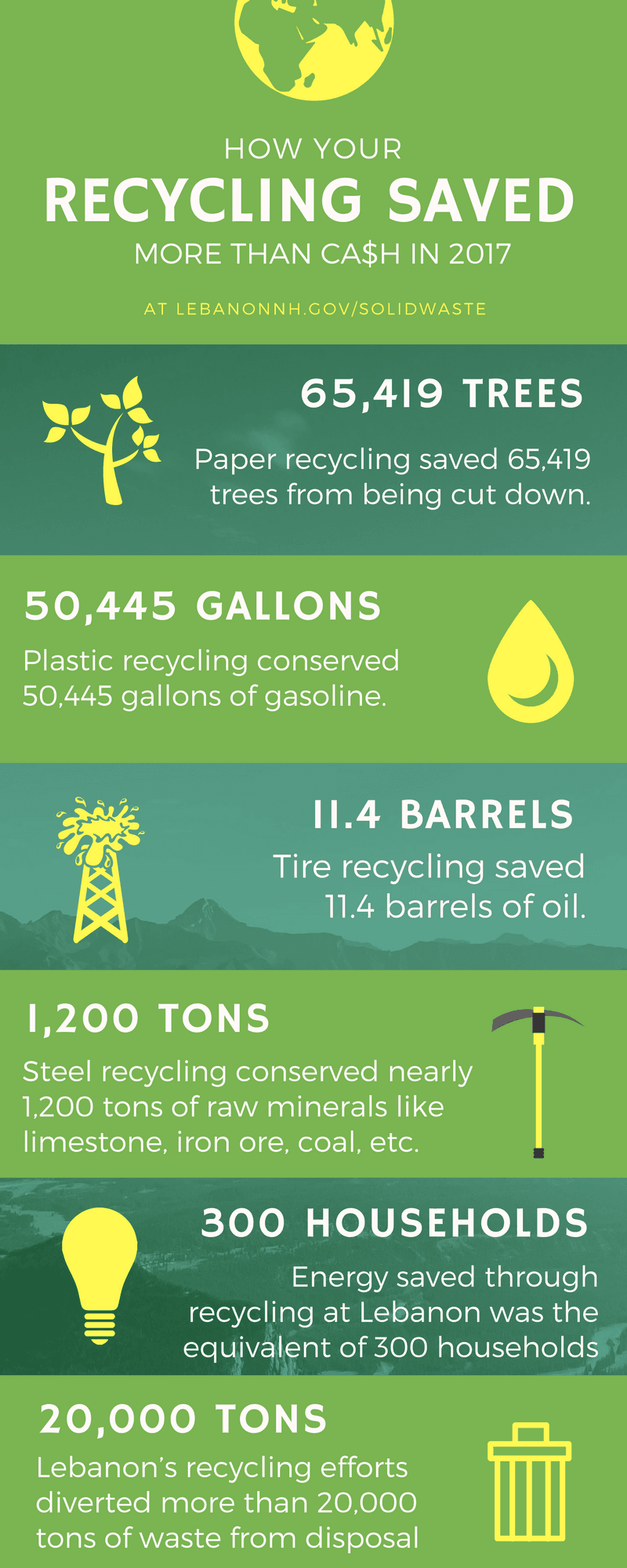 Recycling saves more than cash infographic